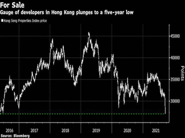 Evergrande: How far will Xi go with his crackdown on real estate sector