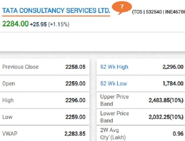 MARKET WRAP: Sensex sinks 770 pts on weak Q1 GDP nos, Nifty