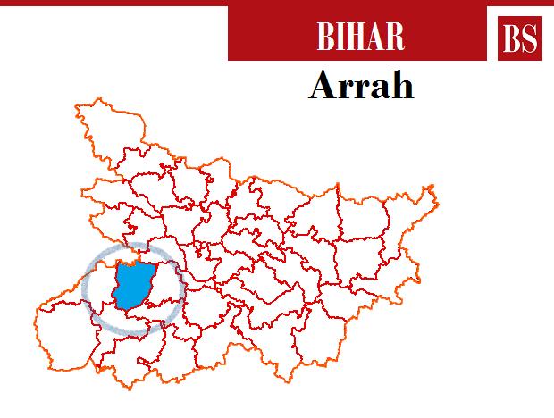 Arrah