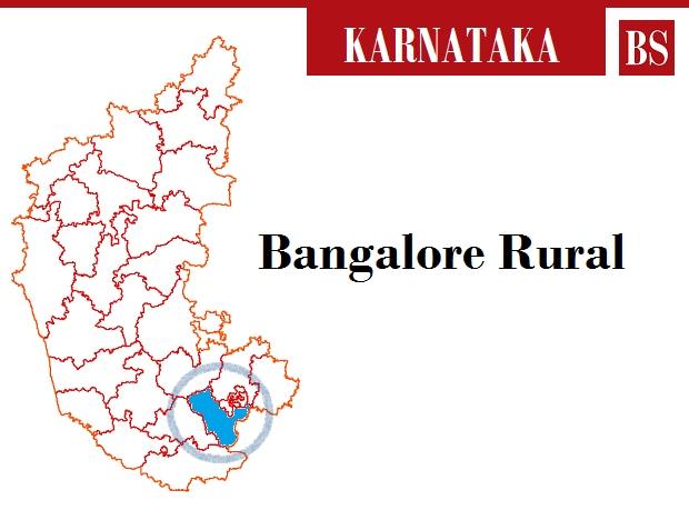 Bangalore Rural