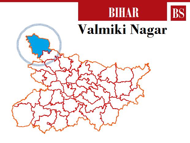 Valmiki Nagar