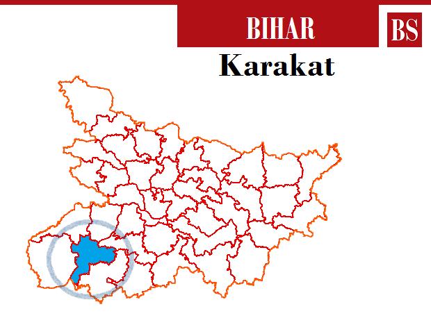 Karakat