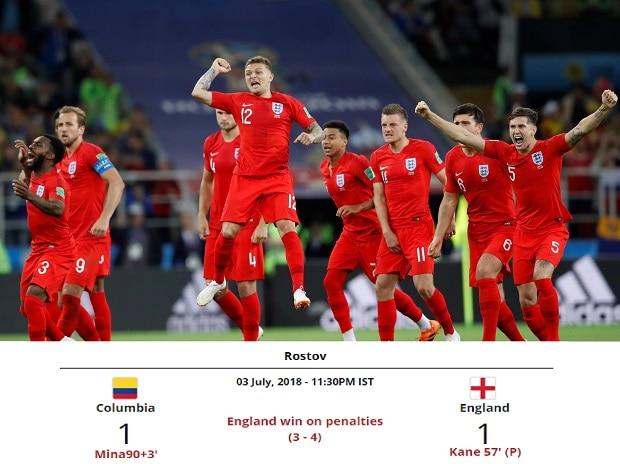 England vs Colombia
