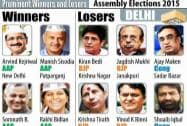 Delhi elections: AAP routs BJP and Congress