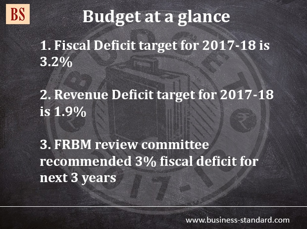 Budget 2017, Union Budget, Budget Facts, Arun Jaitley, Finance Minister
