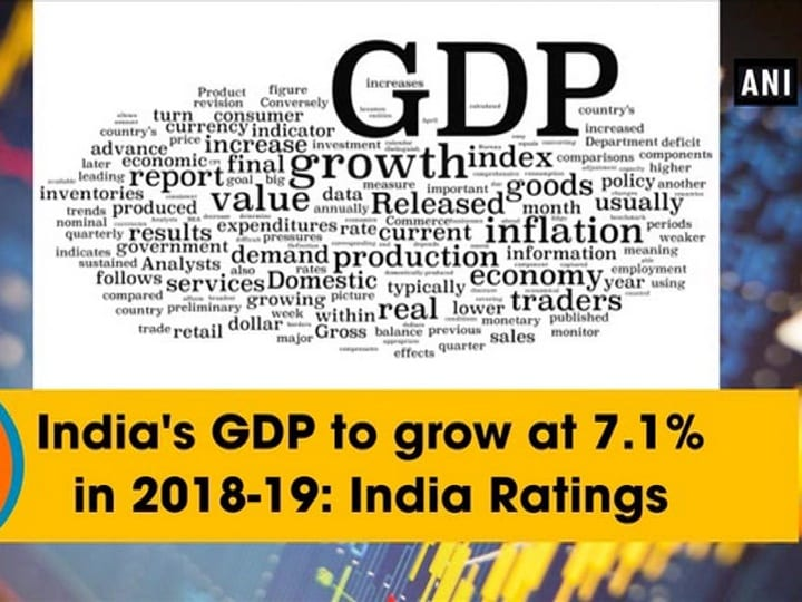 India's GDP to grow at 7.1% in 2018-19: India Ratings