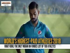 a6f7e2ff21393 World s Highest-Paid Athletes 2018  Virat Kohli the only Indian on Forbes  list of 100 athletes