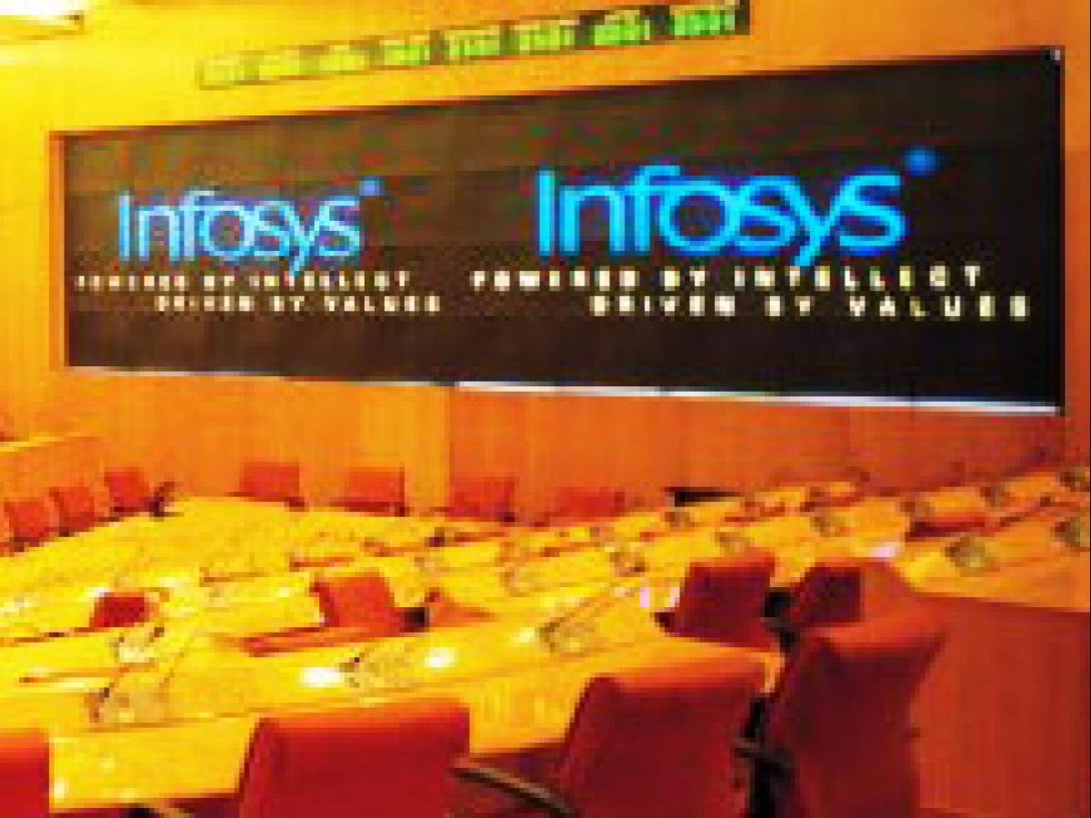 Infosys, learnt to be in the process of de-merging its products and