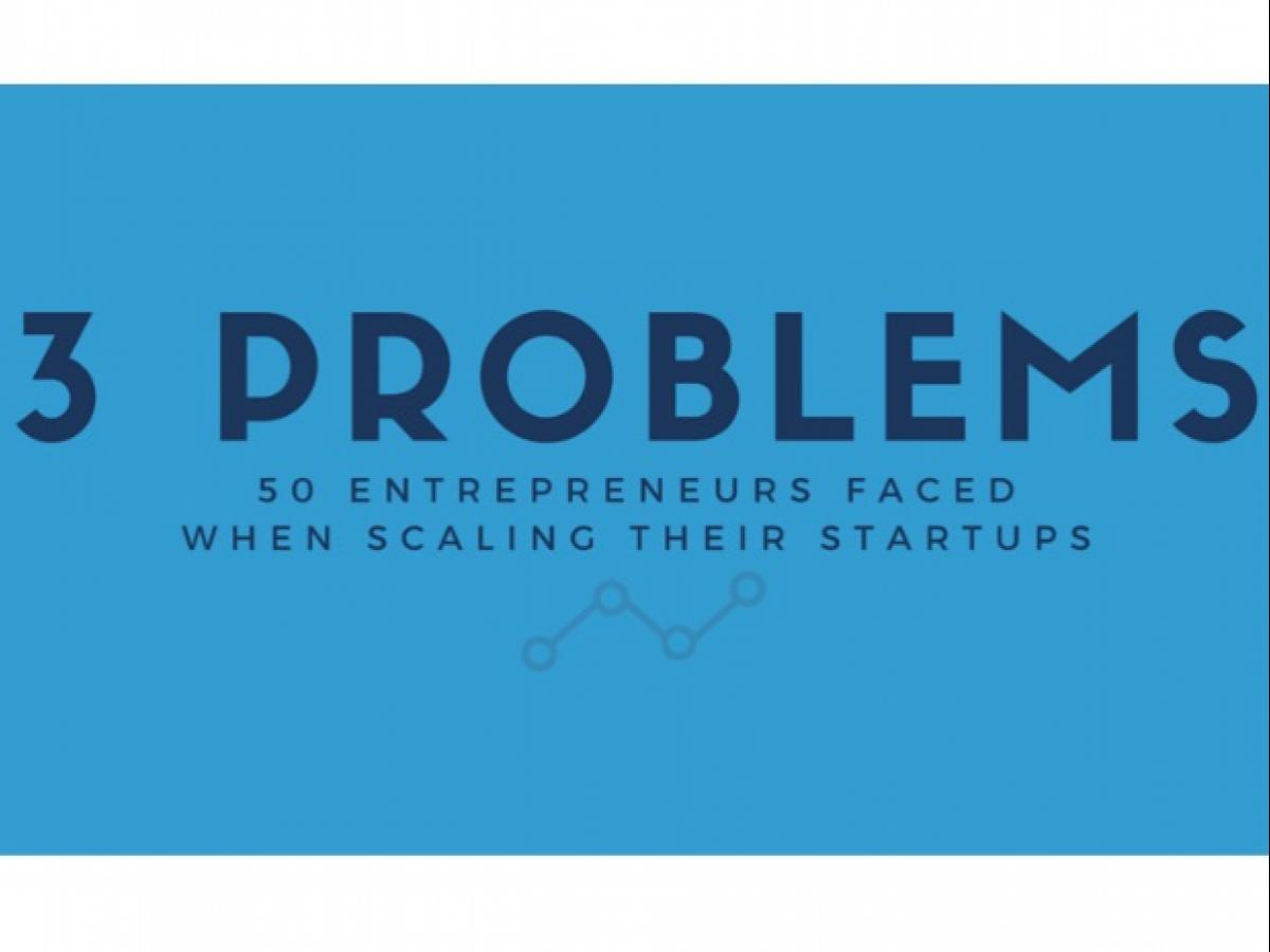 Top 3 problems 50 entrepreneurs faced when scaling their