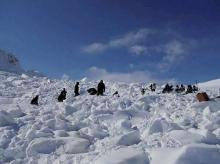 Siachen, Army, Soldiers, Air Force