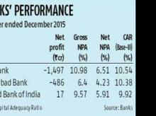 East-based banks kick in austerity measures, recovery drive to reduce cost