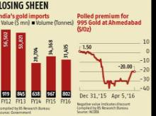 Gold value chain activity halted with new duties, strike