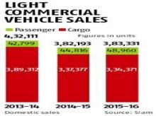 Eicher Motors might enter mini truck segment