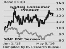 Godrej Consumer: Stable performance