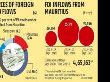 Mauritius investors to be taxed from Apr 2017