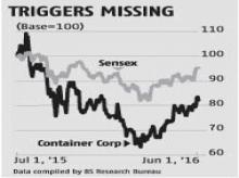 Near-term challenges for Concor