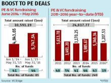 Modi's two-year regime sees record $40-bn PE investment