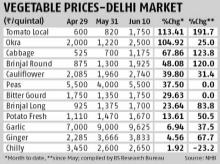 Vegetable prices rising on crop damage reports