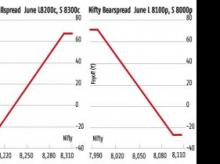 Expect volatility across equity, forex markets