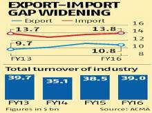 Auto component exports see first fall after 5 years