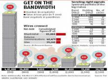 Govt clears biggest spectrum auction