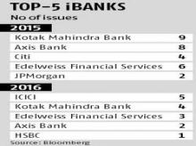 iBanks caught in cleft over exchanges' IPOs