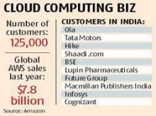 Amazon reaches the cloud to shower start-ups with data