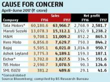 Auto sector to begin FY17 with subdued Q1