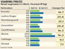 Maharashtra vegetable prices skyrocket