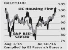 LIC Housing: Benefiting from lower cost of funds