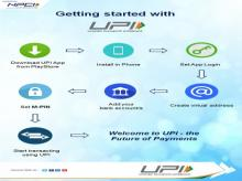 UPI: 5-step process to get you started