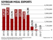 Govt plans to raise soymeal exports