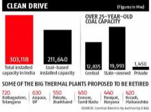 Power ministry to retire 6,000-Mw thermal capacity