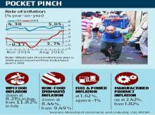 WPI inflation at 2-year high of 3.74% in August