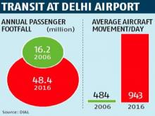 Budget carriers refuse to shift from Delhi's Terminal 1D