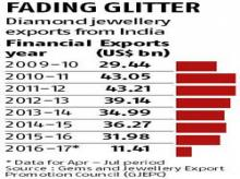 Diamond jewellery sector to remain subdued on volatility