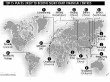 The next financial hub