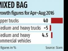 Tippers sustain high growth in Apr-Aug