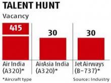 Indian carriers struggle to find talent inside cockpit