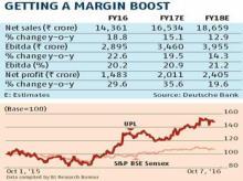 Analysts upbeat on UPL stock