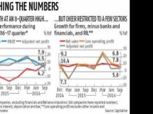 Q2 Results: Financials, RIL save the day for early birds
