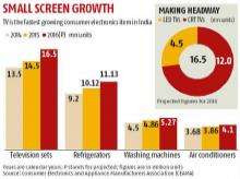 New players heat up TV market this Diwali