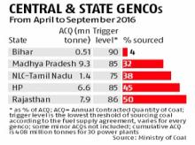 Power gencos face penalty as coal demand hits a low