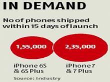 iPhone 7 sales surge on Diwali