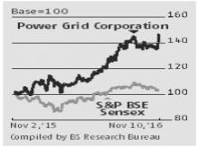 Power Grid: Rewarded for steadiness
