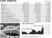 Metal firms cheer rebound in prices