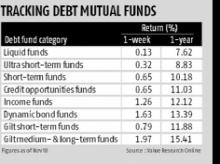Invest in debt, say fund managers as rate cut hopes rise