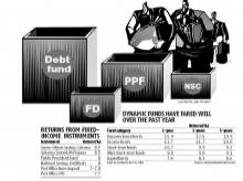 Diversify beyond fixed deposits