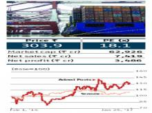 Adani Ports, Budget 2017