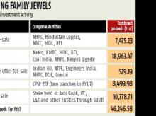 Centre's FY17 stake sales were Rs 46,247 cr
